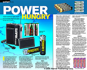 PowerHungry