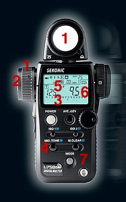 Sekonic DigitalMaster L-758DR Light Meter